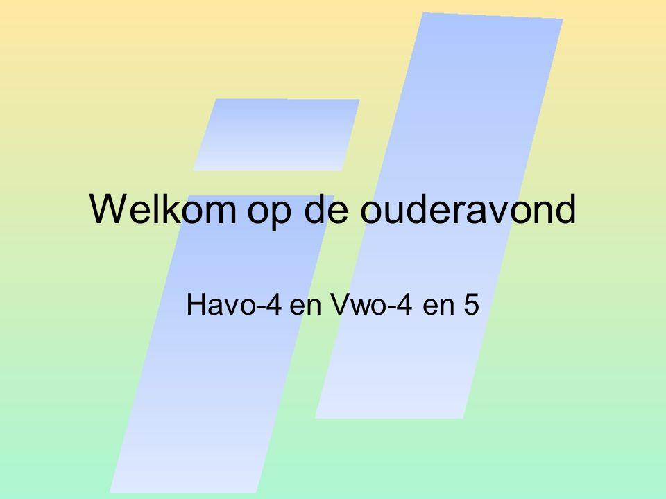 Welkom op de ouderavond Havo-4 en Vwo-4 en 5