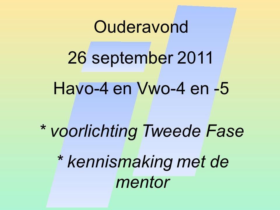 Ouderavond 26 september 2011 Havo-4 en Vwo-4 en -5 * voorlichting Tweede Fase * kennismaking met de mentor