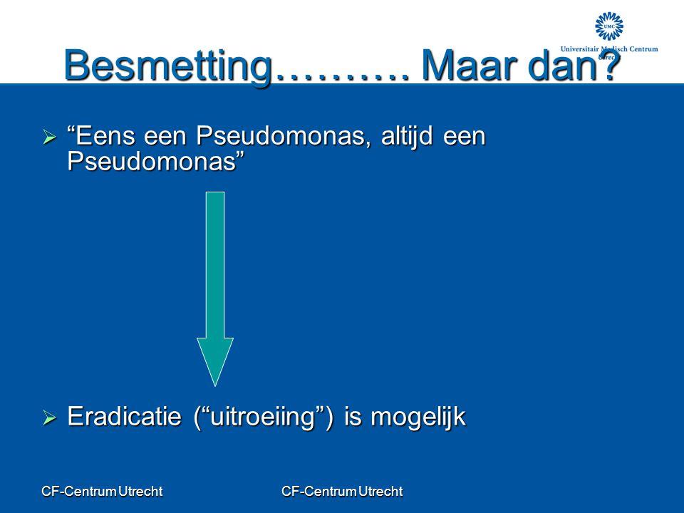 """Besmetting………. Maar dan?  """"Eens een Pseudomonas, altijd een Pseudomonas""""  Eradicatie (""""uitroeiing"""") is mogelijk"""