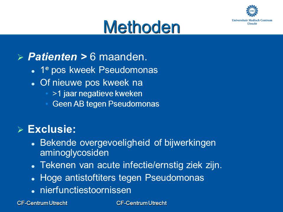 CF-Centrum Utrecht Methoden   Patienten > 6 maanden. 1 e pos kweek Pseudomonas Of nieuwe pos kweek na >1 jaar negatieve kweken Geen AB tegen Pseudom