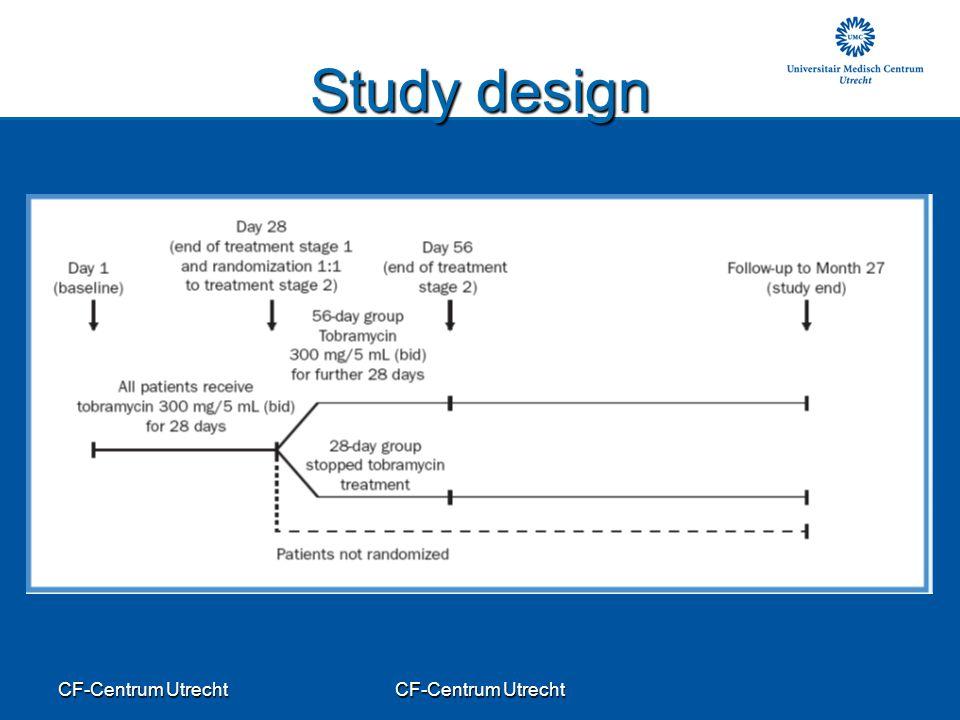 CF-Centrum Utrecht Study design