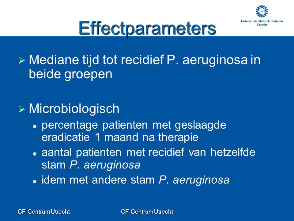 CF-Centrum Utrecht Effectparameters   Mediane tijd tot recidief P. aeruginosa in beide groepen   Microbiologisch percentage patienten met geslaagd