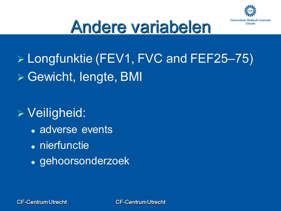CF-Centrum Utrecht Andere variabelen   Longfunktie (FEV1, FVC and FEF25–75)   Gewicht, lengte, BMI   Veiligheid: adverse events nierfunctie gehoorsonderzoek