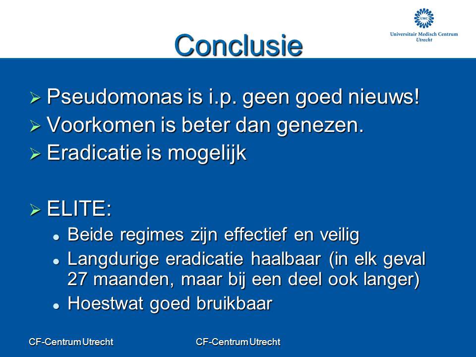 CF-Centrum Utrecht Conclusie  Pseudomonas is i.p. geen goed nieuws!  Voorkomen is beter dan genezen.  Eradicatie is mogelijk  ELITE: Beide regimes