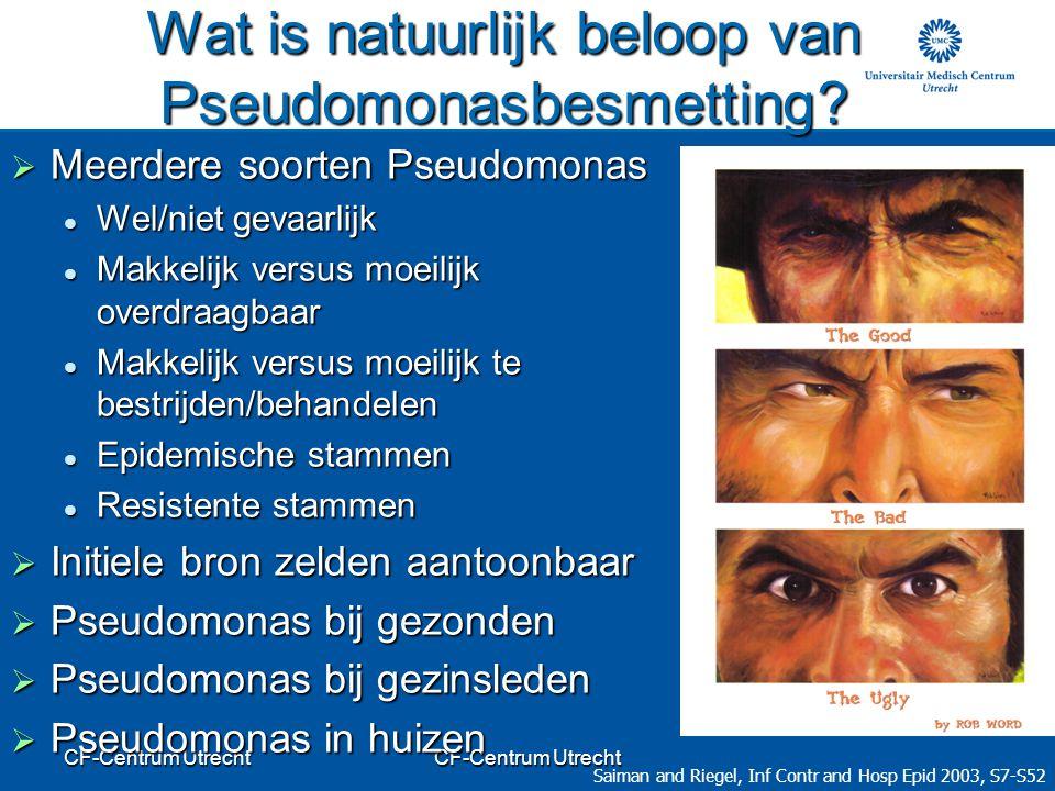 Wat is natuurlijk beloop van Pseudomonasbesmetting?  Meerdere soorten Pseudomonas Wel/niet gevaarlijk Wel/niet gevaarlijk Makkelijk versus moeilijk o