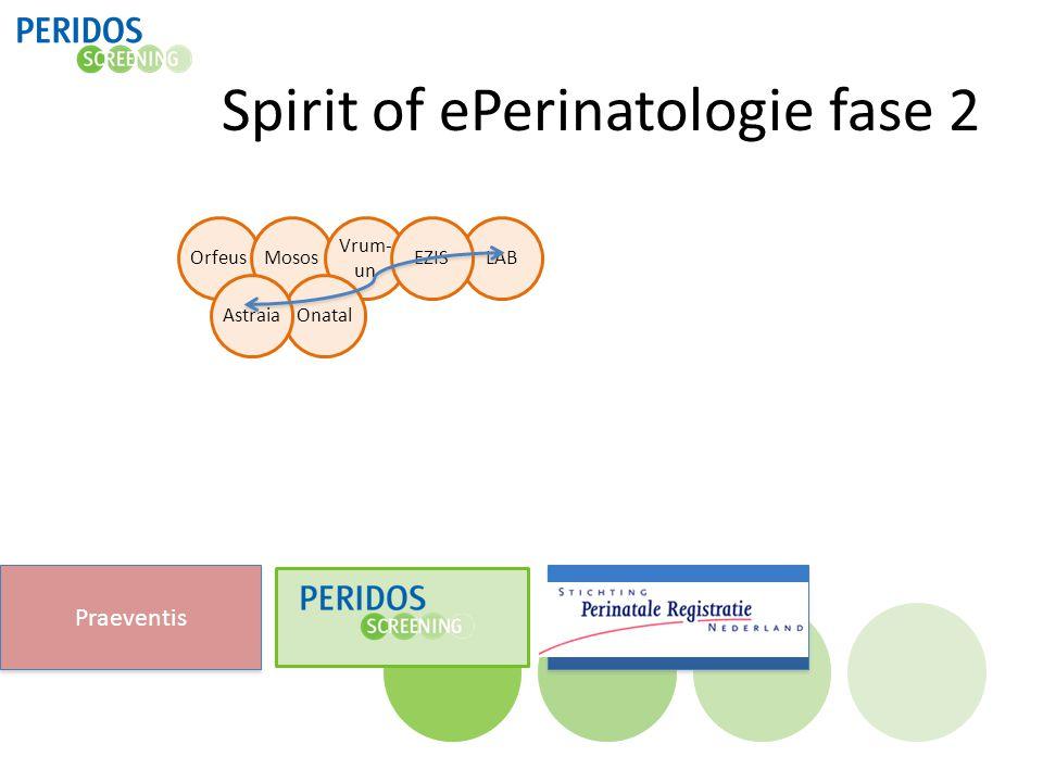 Spirit of ePerinatologie fase 2 OrfeusMosos Vrum- un OnatalAstraia LABEZIS Praeventis