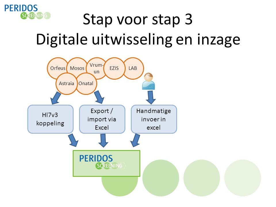 Stap voor stap 3 Digitale uitwisseling en inzage OrfeusMosos Vrum- un OnatalAstraia Hl7v3 koppeling Export / import via Excel Handmatige invoer in exc