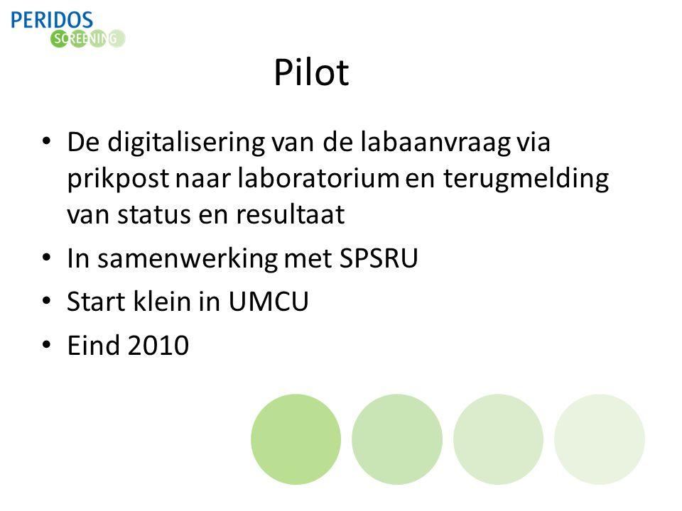 Pilot De digitalisering van de labaanvraag via prikpost naar laboratorium en terugmelding van status en resultaat In samenwerking met SPSRU Start klei