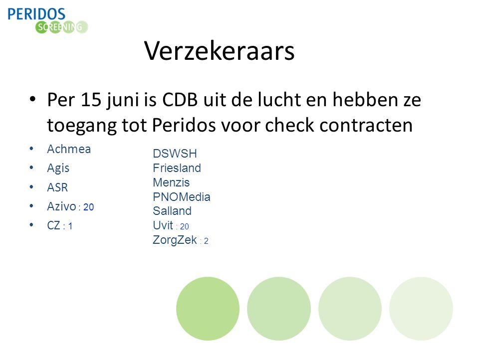 Verzekeraars Per 15 juni is CDB uit de lucht en hebben ze toegang tot Peridos voor check contracten Achmea Agis ASR Azivo : 20 CZ : 1 DSWSH Friesland