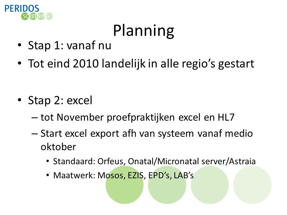Planning Stap 1: vanaf nu Tot eind 2010 landelijk in alle regio's gestart Stap 2: excel – tot November proefpraktijken excel en HL7 – Start excel expo