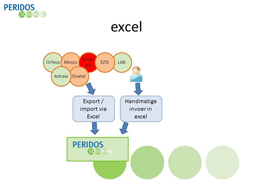 excel OrfeusMosos Vrum- un OnatalAstraia Export / import via Excel LABEZIS Handmatige invoer in excel