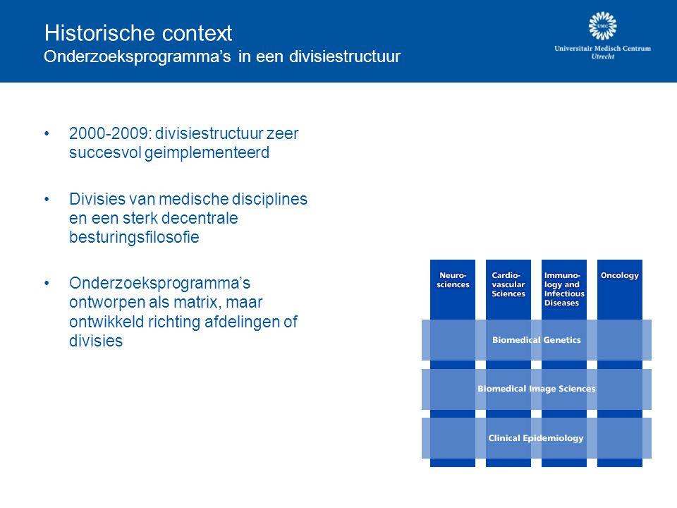 Historische context Onderzoeksprogramma's in een divisiestructuur 2000-2009: divisiestructuur zeer succesvol geimplementeerd Divisies van medische disciplines en een sterk decentrale besturingsfilosofie Onderzoeksprogramma's ontworpen als matrix, maar ontwikkeld richting afdelingen of divisies