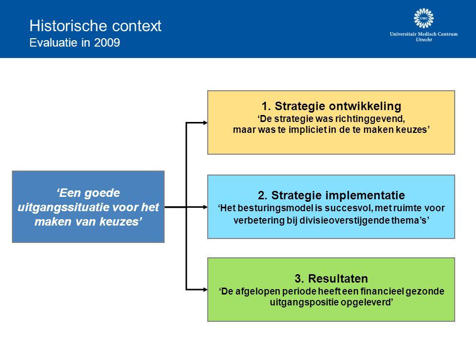 Historische context Evaluatie in 2009 3.