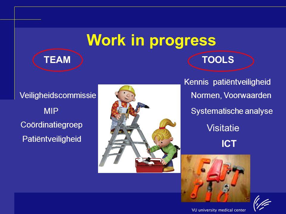 Work in progress Kennis patiëntveiligheid Systematische analyse Visitatie Normen, Voorwaarden TOOLSTEAM Veiligheidscommissie MIP Coördinatiegroep Pati