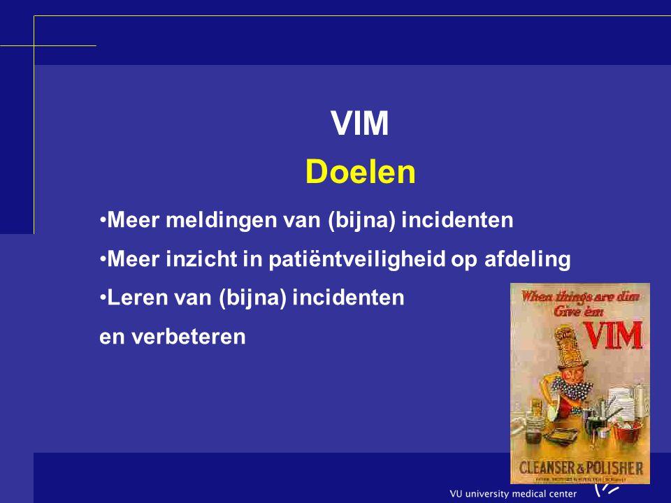 VIM Doelen Meer meldingen van (bijna) incidenten Meer inzicht in patiëntveiligheid op afdeling Leren van (bijna) incidenten en verbeteren