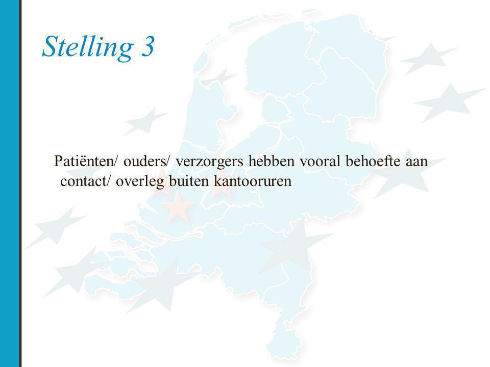 Stelling 3 Patiënten/ ouders/ verzorgers hebben vooral behoefte aan contact/ overleg buiten kantooruren