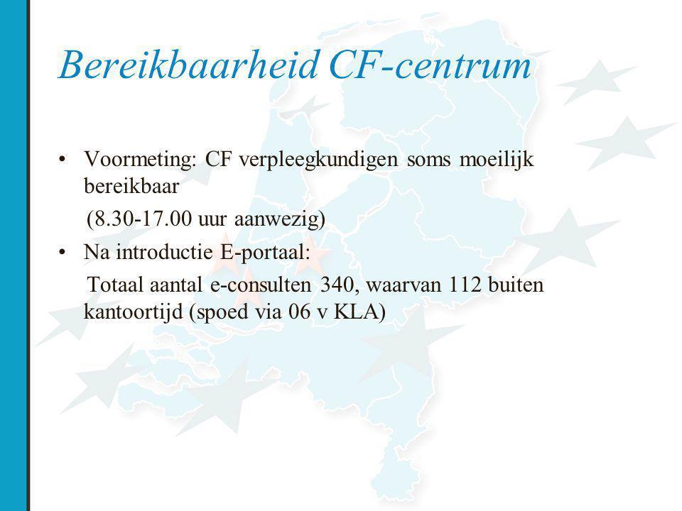Bereikbaarheid CF-centrum Voormeting: CF verpleegkundigen soms moeilijk bereikbaar (8.30-17.00 uur aanwezig) Na introductie E-portaal: Totaal aantal e-consulten 340, waarvan 112 buiten kantoortijd (spoed via 06 v KLA)