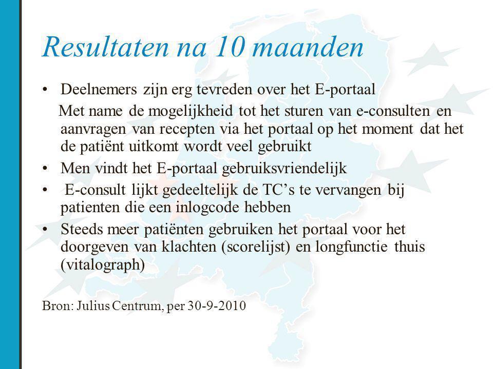 Resultaten na 10 maanden Deelnemers zijn erg tevreden over het E-portaal Met name de mogelijkheid tot het sturen van e-consulten en aanvragen van rece