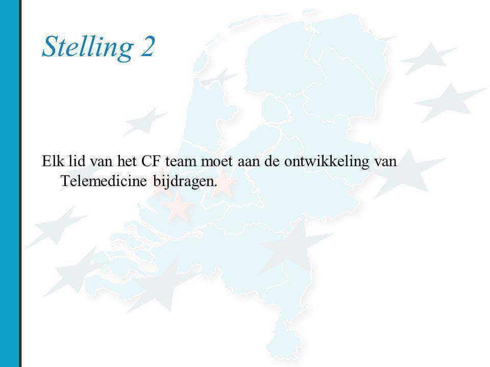 Stelling 2 Elk lid van het CF team moet aan de ontwikkeling van Telemedicine bijdragen.