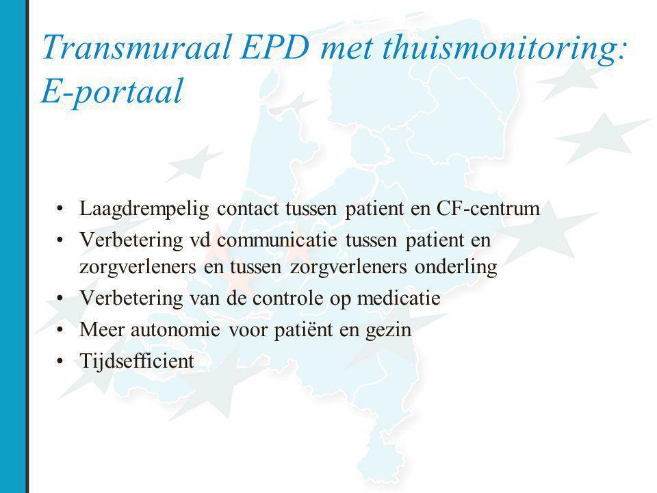 Transmuraal EPD met thuismonitoring: E-portaal Laagdrempelig contact tussen patient en CF-centrum Verbetering vd communicatie tussen patient en zorgve