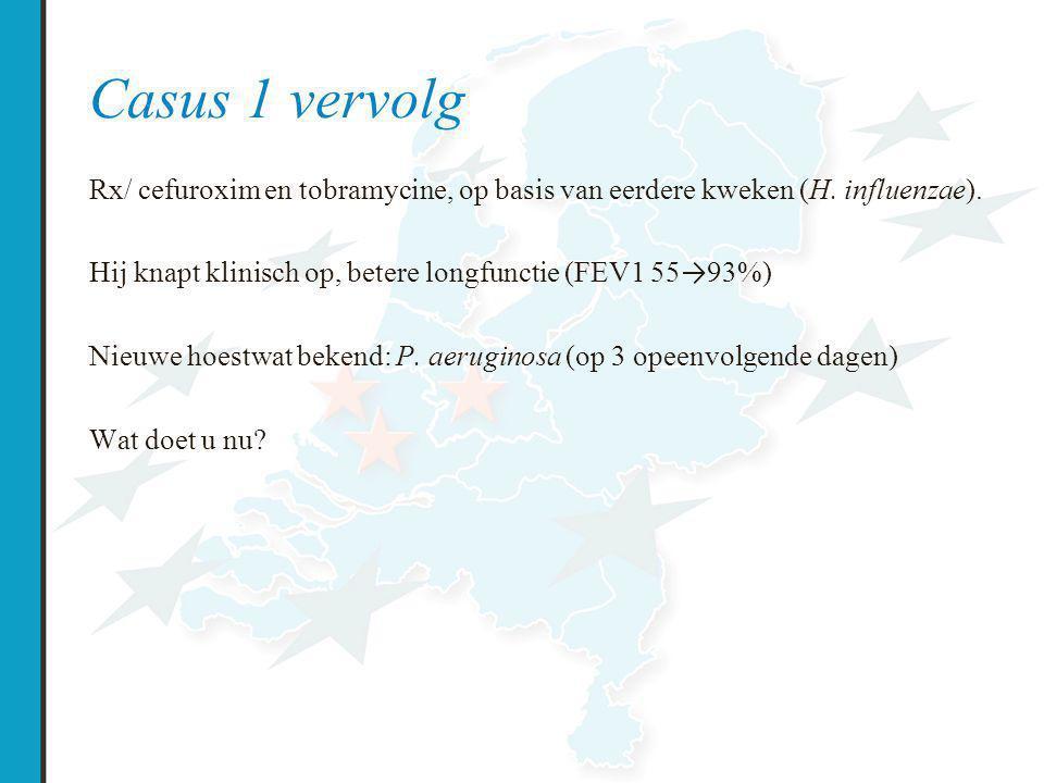 Casus 1 vervolg Rx/ cefuroxim en tobramycine, op basis van eerdere kweken (H.