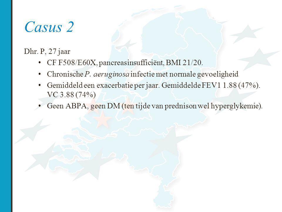 Casus 2 Dhr.P, 27 jaar CF F508/E60X, pancreasinsufficiënt, BMI 21/20.