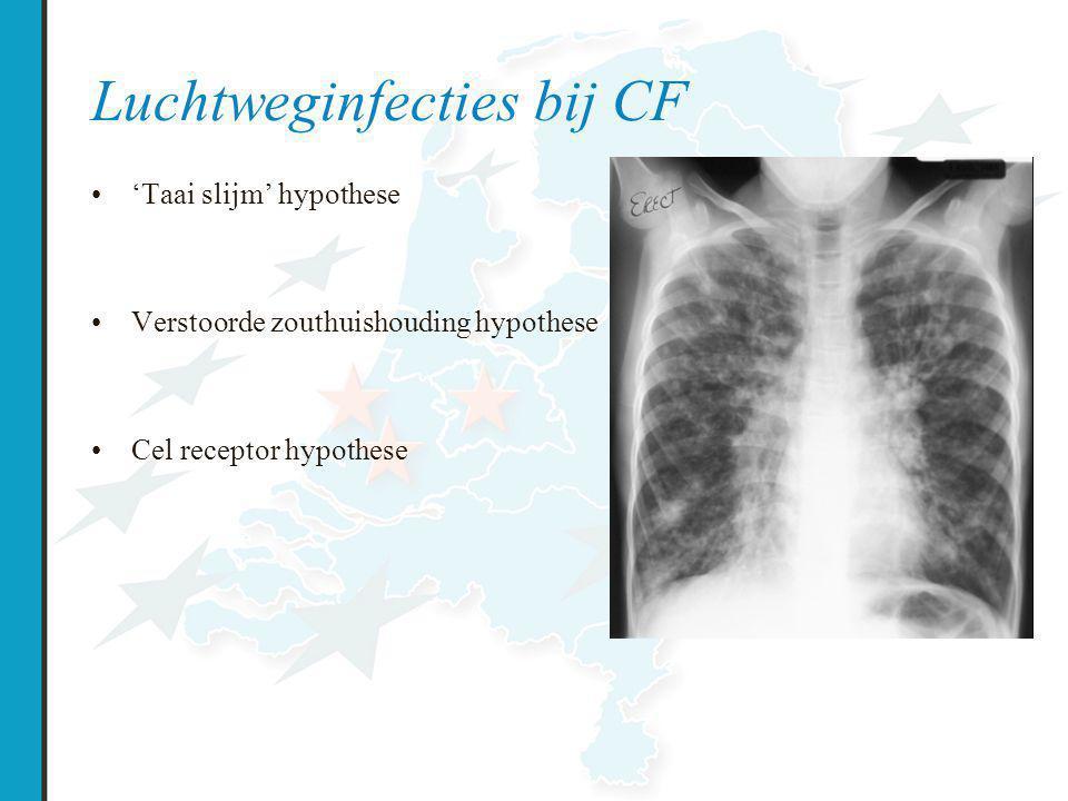 Luchtweginfecties bij CF 'Taai slijm' hypothese Verstoorde zouthuishouding hypothese Cel receptor hypothese Ratjen | Lancet 2003