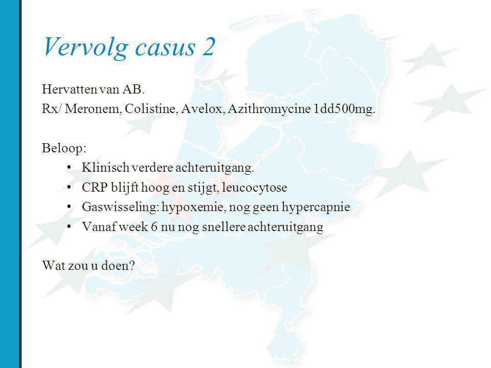 Hervatten van AB.Rx/ Meronem, Colistine, Avelox, Azithromycine 1dd500mg.