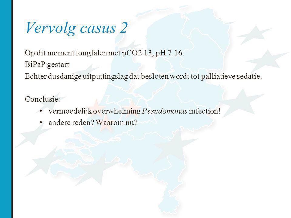 Vervolg casus 2 Op dit moment longfalen met pCO2 13, pH 7.16.