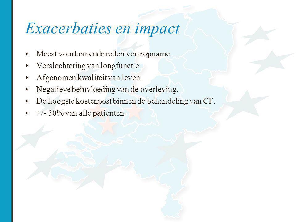 Exacerbaties en impact Meest voorkomende reden voor opname.