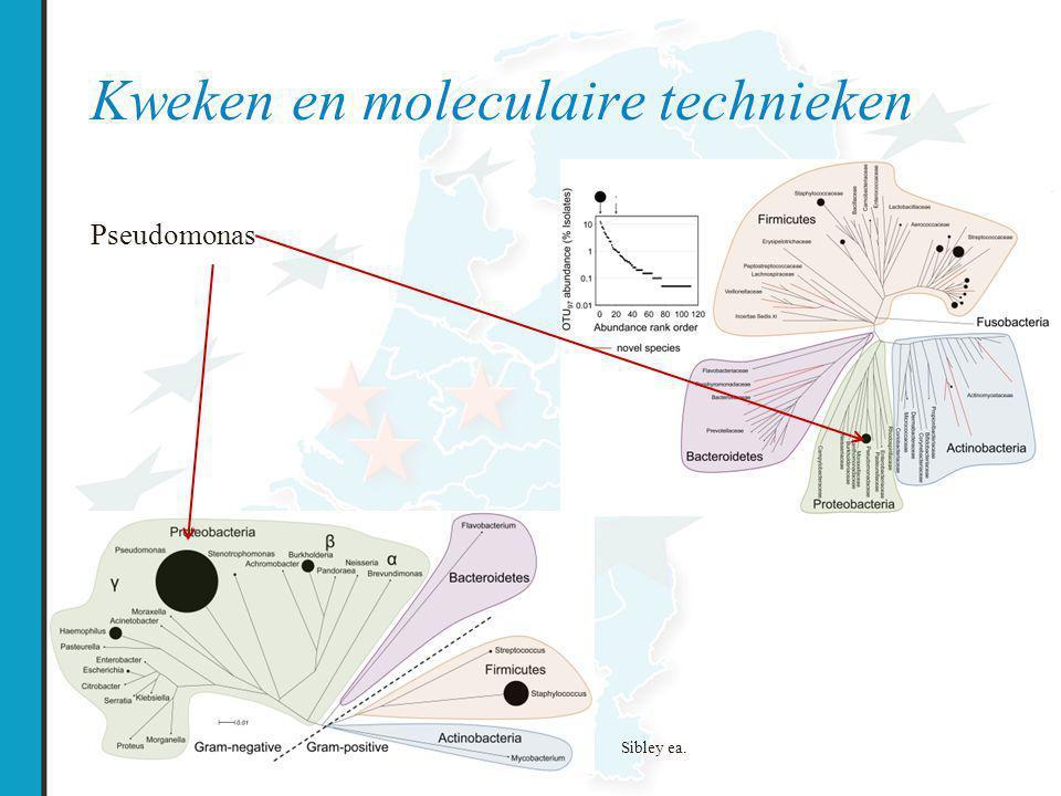 Kweken en moleculaire technieken Pseudomonas Sibley ea.