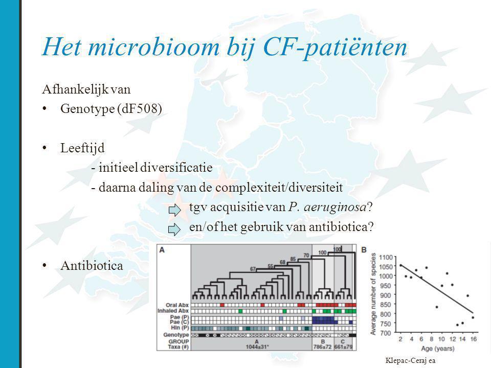 Het microbioom bij CF-patiënten Afhankelijk van Genotype (dF508) Leeftijd - initieel diversificatie - daarna daling van de complexiteit/diversiteit tgv acquisitie van P.