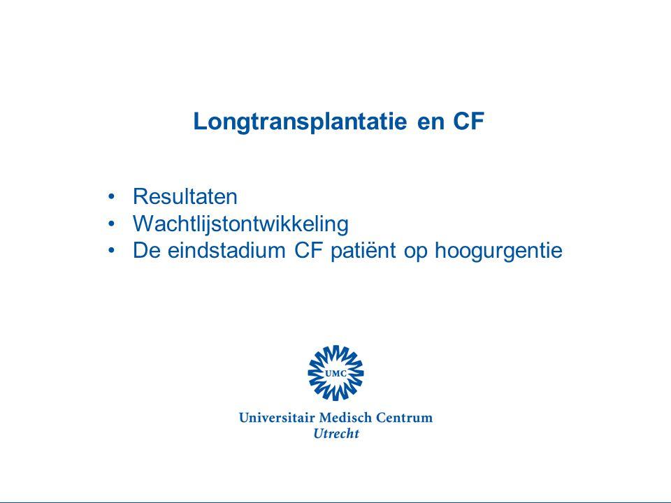 Longtransplantatie en CF Resultaten Wachtlijstontwikkeling De eindstadium CF patiënt op hoogurgentie