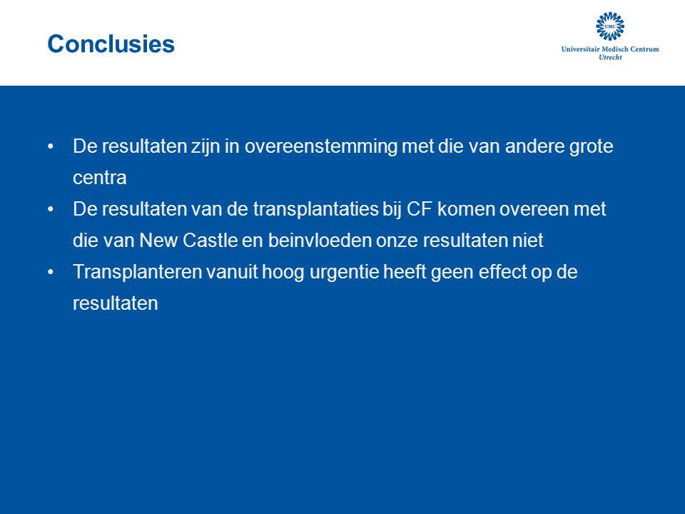 Conclusies De resultaten zijn in overeenstemming met die van andere grote centra De resultaten van de transplantaties bij CF komen overeen met die van