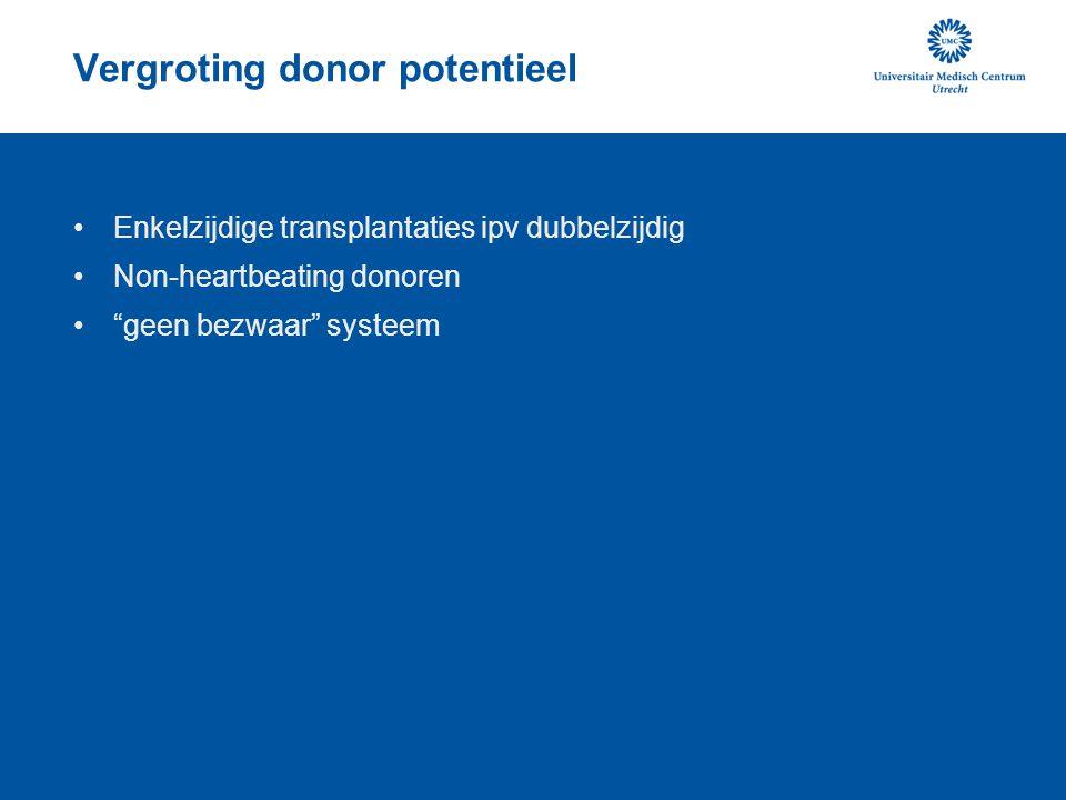 """Vergroting donor potentieel Enkelzijdige transplantaties ipv dubbelzijdig Non-heartbeating donoren """"geen bezwaar"""" systeem"""
