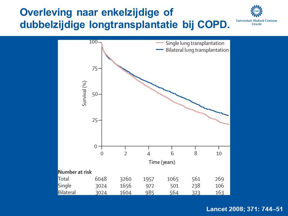 Overleving naar enkelzijdige of dubbelzijdige longtransplantatie bij COPD. Lancet 2008; 371: 744–51