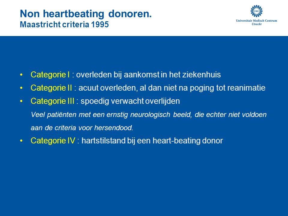 Non heartbeating donoren. Maastricht criteria 1995 Categorie I : overleden bij aankomst in het ziekenhuis Categorie II : acuut overleden, al dan niet