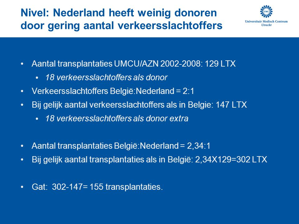 Nivel: Nederland heeft weinig donoren door gering aantal verkeersslachtoffers Aantal transplantaties UMCU/AZN 2002-2008: 129 LTX 18 verkeersslachtoffe