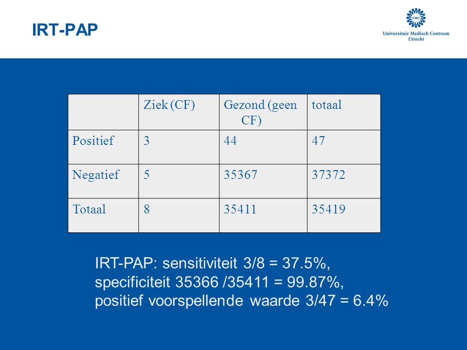 Ziek (CF)Gezond (geen CF) totaal Positief34447 Negatief53536737372 Totaal83541135419 IRT-PAP: sensitiviteit 3/8 = 37.5%, specificiteit 35366 /35411 = 99.87%, positief voorspellende waarde 3/47 = 6.4% IRT-PAP