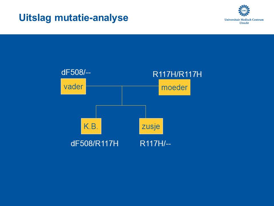 vader moeder K.B.zusje dF508/-- R117H/R117H dF508/R117HR117H/-- Uitslag mutatie-analyse