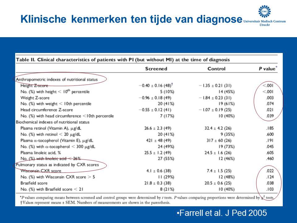 Farrell et al. J Ped 2005 Klinische kenmerken ten tijde van diagnose