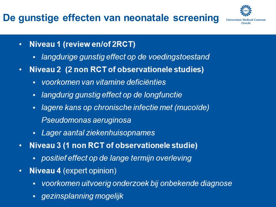 De gunstige effecten van neonatale screening Niveau 1 (review en/of 2RCT) langdurige gunstig effect op de voedingstoestand Niveau 2 (2 non RCT of observationele studies) voorkomen van vitamine deficiënties langdurig gunstig effect op de longfunctie lagere kans op chronische infectie met (mucoïde) Pseudomonas aeruginosa Lager aantal ziekenhuisopnames Niveau 3 (1 non RCT of observationele studie) positief effect op de lange termijn overleving Niveau 4 (expert opinion) voorkomen uitvoerig onderzoek bij onbekende diagnose gezinsplanning mogelijk