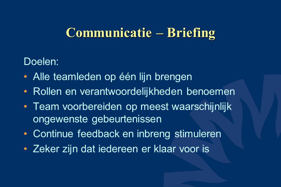 Communicatie – Briefing Doelen: Alle teamleden op één lijn brengen Rollen en verantwoordelijkheden benoemen Team voorbereiden op meest waarschijnlijk ongewenste gebeurtenissen Continue feedback en inbreng stimuleren Zeker zijn dat iedereen er klaar voor is