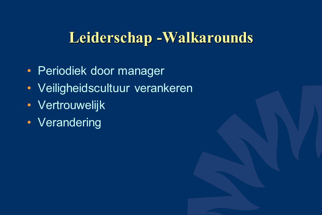 Leiderschap -Walkarounds Periodiek door manager Veiligheidscultuur verankeren Vertrouwelijk Verandering