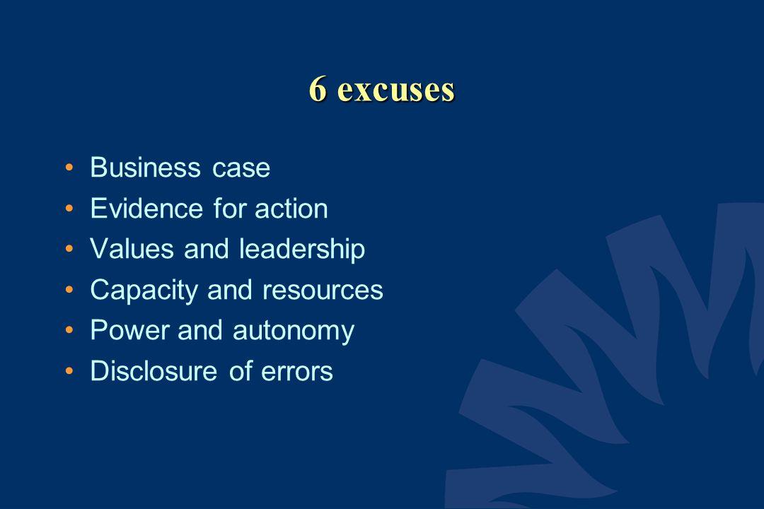 Communicatie – CRM/TRM Crew / Team Resource Management Gericht op samenwerken, communicatie, hiërarchie afzwakken, omgaan met fouten, situational awareness en besluitvorming Melden wordt nooit gestraft Veiligheidsdenken wordt beloond