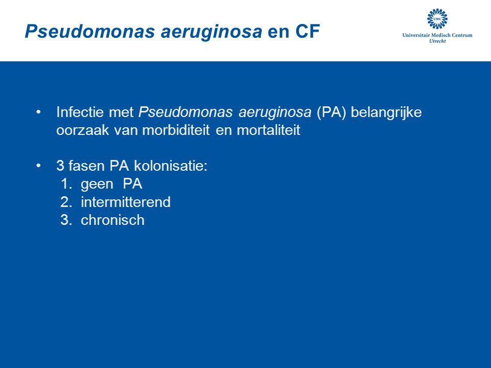 Pseudomonas aeruginosa en CF Infectie met Pseudomonas aeruginosa (PA) belangrijke oorzaak van morbiditeit en mortaliteit 3 fasen PA kolonisatie: 1.geen PA 2.intermitterend 3.chronisch