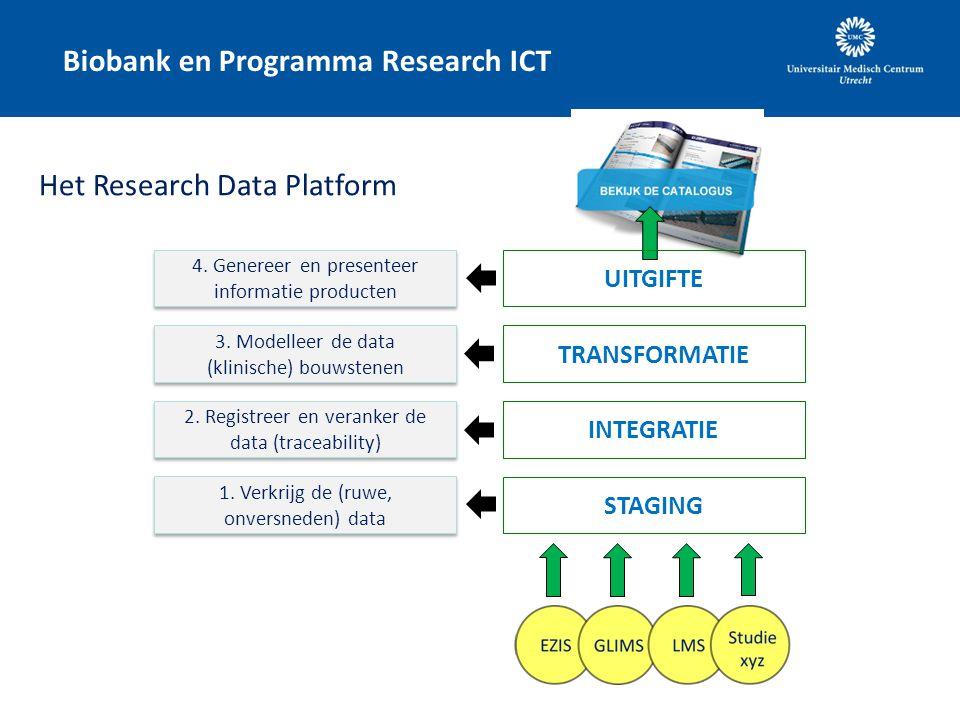 Biobank en Programma Research ICT 4. Genereer en presenteer informatie producten 3. Modelleer de data (klinische) bouwstenen 3. Modelleer de data (kli