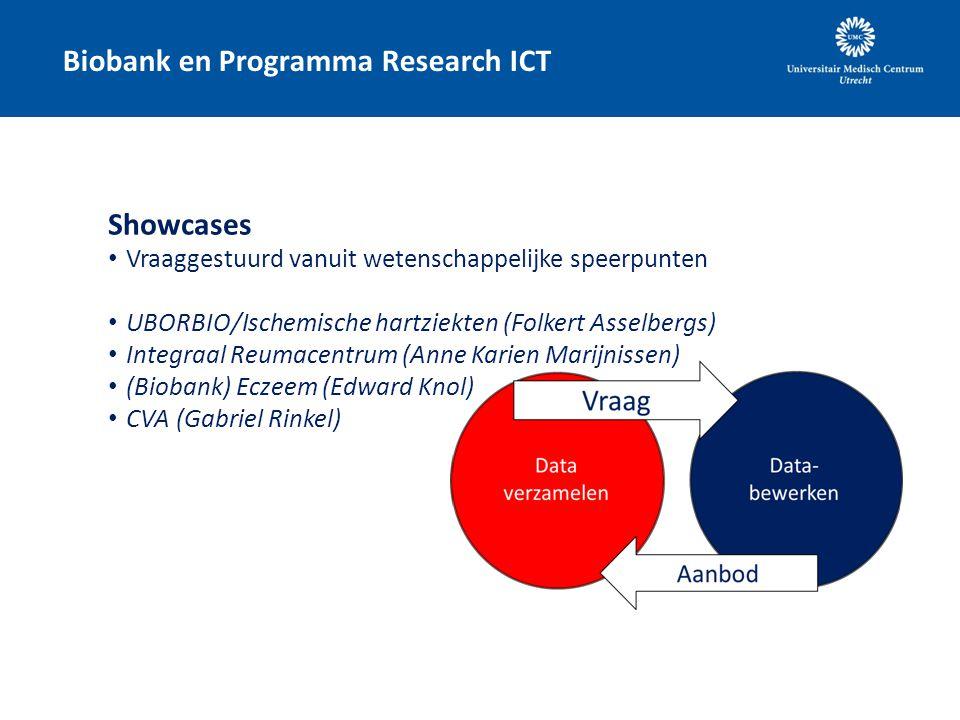 Biobank en Programma Research ICT Showcases Vraaggestuurd vanuit wetenschappelijke speerpunten UBORBIO/Ischemische hartziekten (Folkert Asselbergs) In
