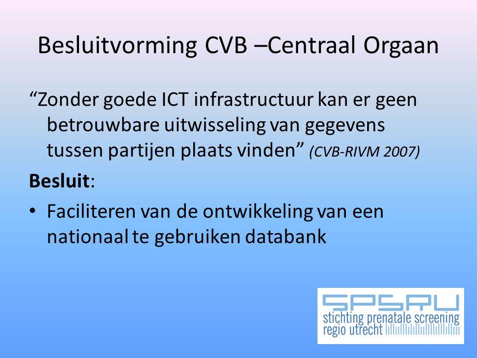 Besluitvorming CVB –Centraal Orgaan Zonder goede ICT infrastructuur kan er geen betrouwbare uitwisseling van gegevens tussen partijen plaats vinden (CVB-RIVM 2007) Besluit: Faciliteren van de ontwikkeling van een nationaal te gebruiken databank