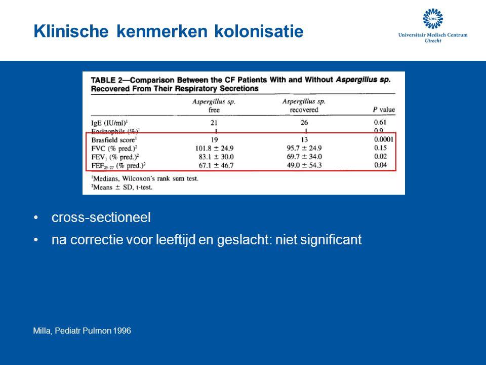 Klinische kenmerken kolonisatie cross-sectioneel na correctie voor leeftijd en geslacht: niet significant Milla, Pediatr Pulmon 1996